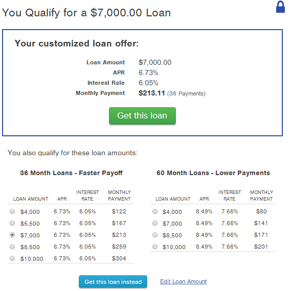 How To Take Out A Loan On Young Adult Money