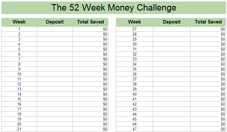 savings planner template - a better way to do the 52 week money challenge young