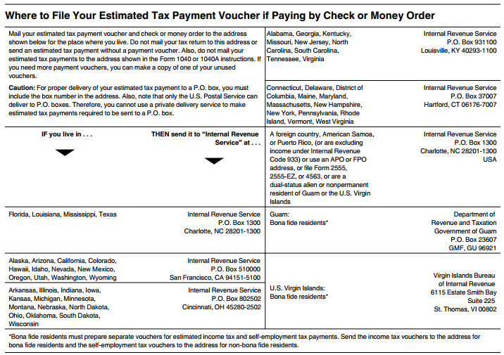 How to Calculate and Pay Quarterly Estimated Taxes – Self Employment Tax and Deduction Worksheet