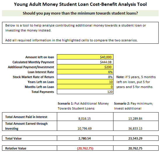 Student Loan Repayment Comparison Tool