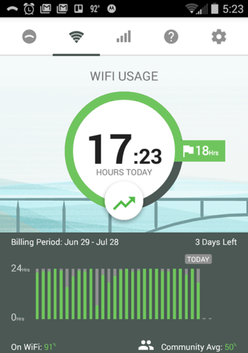 Republic Wireless WiFi Usage Screenshot