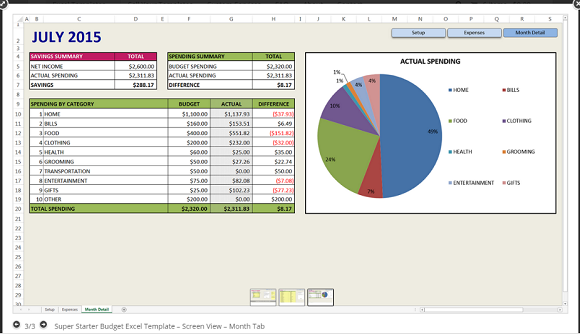 5 reasons to love savvy spreadsheets super starter budget