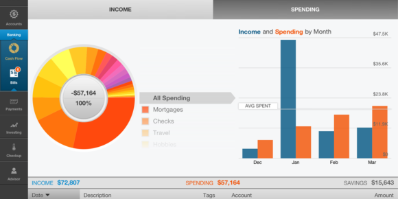 Personal Capital spending income 2