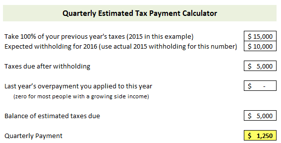Quarterly Estimated Tax Payment Calculator 1