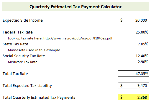 Quarterly Estimated Tax Payment Calculator 2