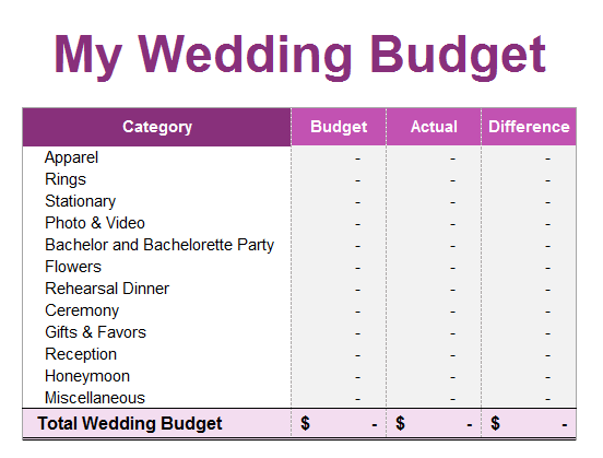Wedding Budget Spreadsheet Summary