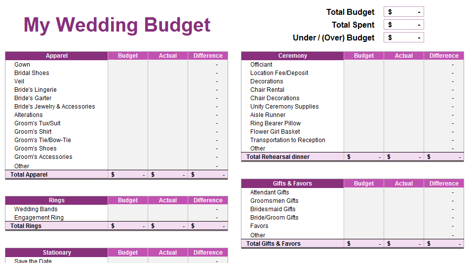 Wedding Budget Spreadsheet In Excel