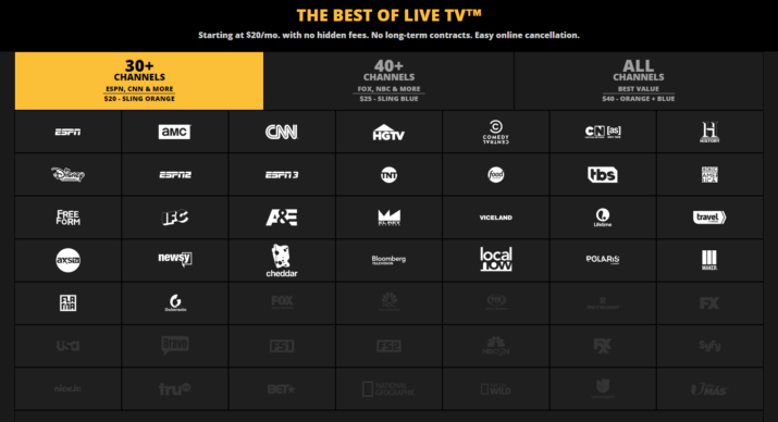Sling TV Channels Cord Cutting