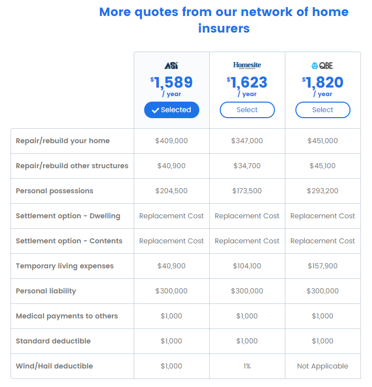 Home Insurance Quotes: How To Compare And Buy Home Insurance Online