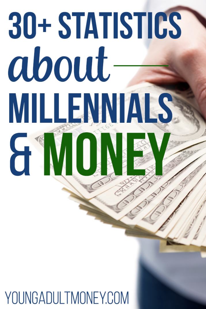 Millennials face unique financial challenges. Student loan debt is one challenge, but there are many more. Here's more than 30 statistics about millennials and money.
