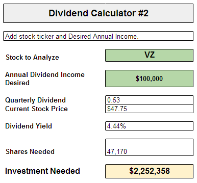 Young Adult Money Dividend Calculator Two