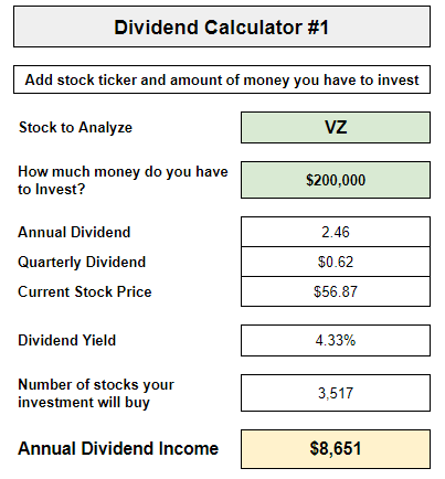 Young Adult Money Dividend Income Analysis Tool Number One