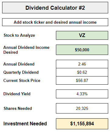 Young Adult Money Dividend Income Analysis Tool Number Two
