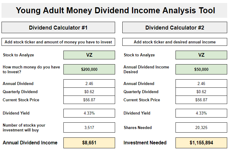 Young Adult Money Dividend Income Analysis Tool