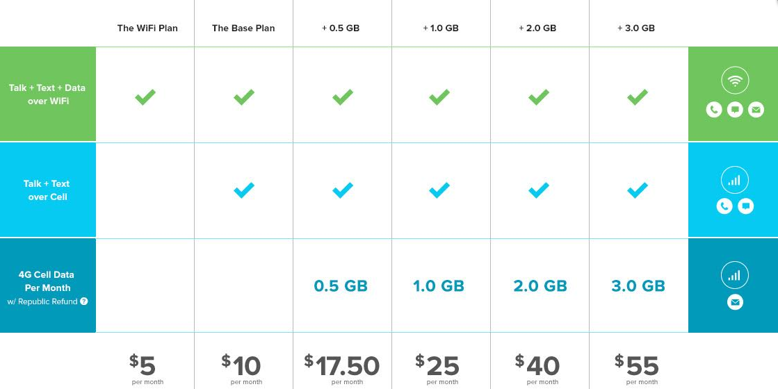 The Best Cheap Cell Phone Plan Young Adult Money