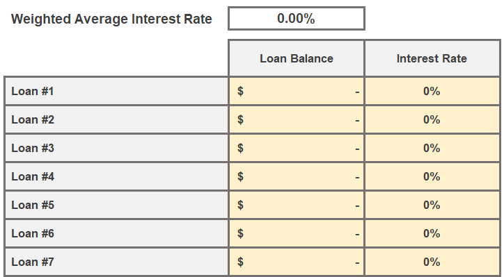 student loan spreadsheet to track your student loans