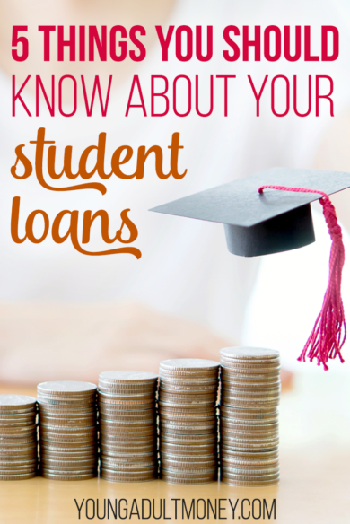 If you are one of the more than 40 million Americans who have student loans, there are a number of things you should know about your student loans.