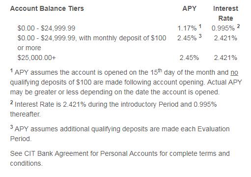 CIT Bank Tiers