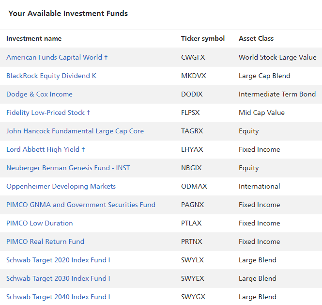 Good Index Funds and ETFs to Consider Investing In | Young